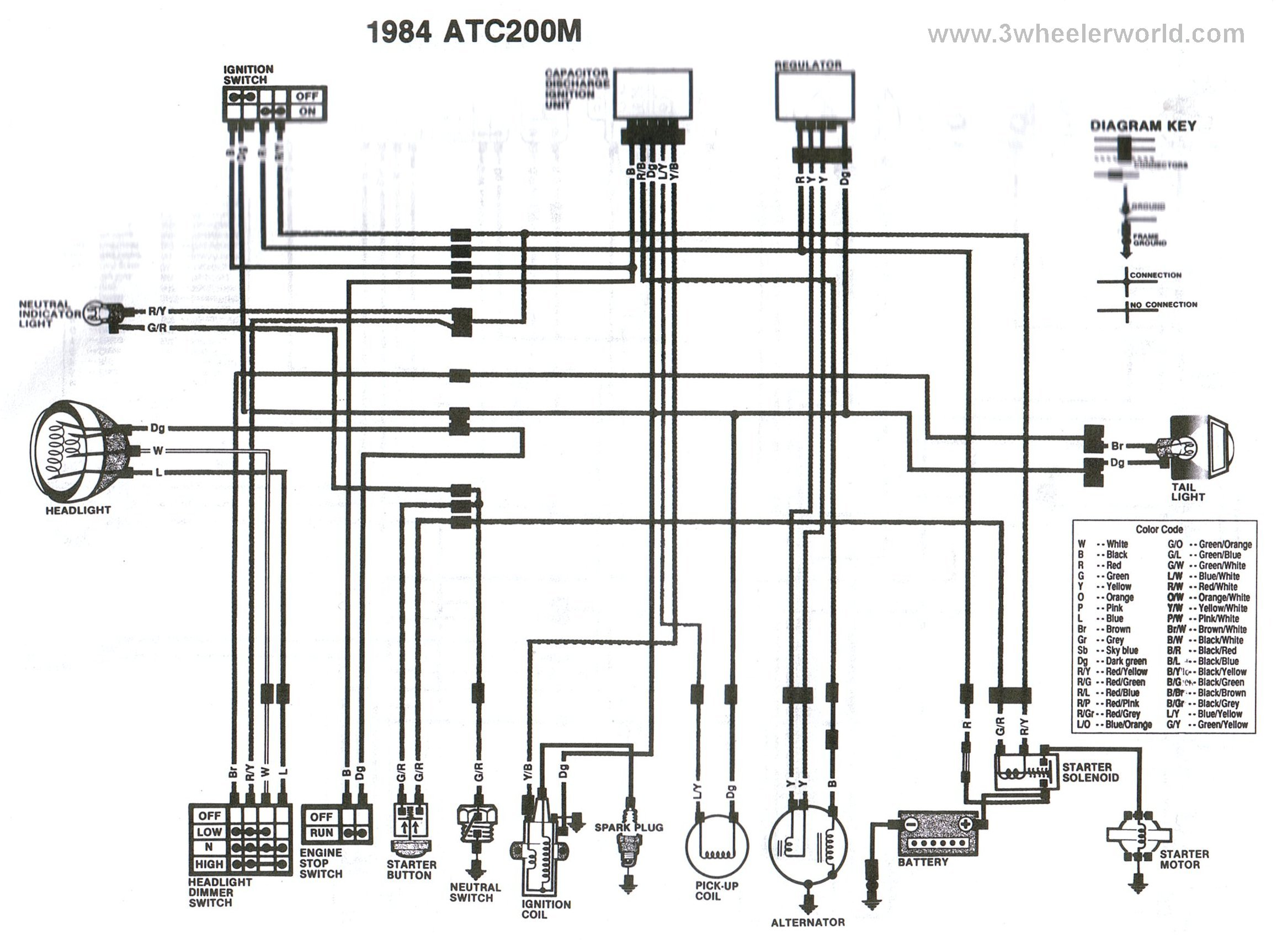 81 Honda Wiring Diagram Another Blog About Gl500 200 Atc Polaris