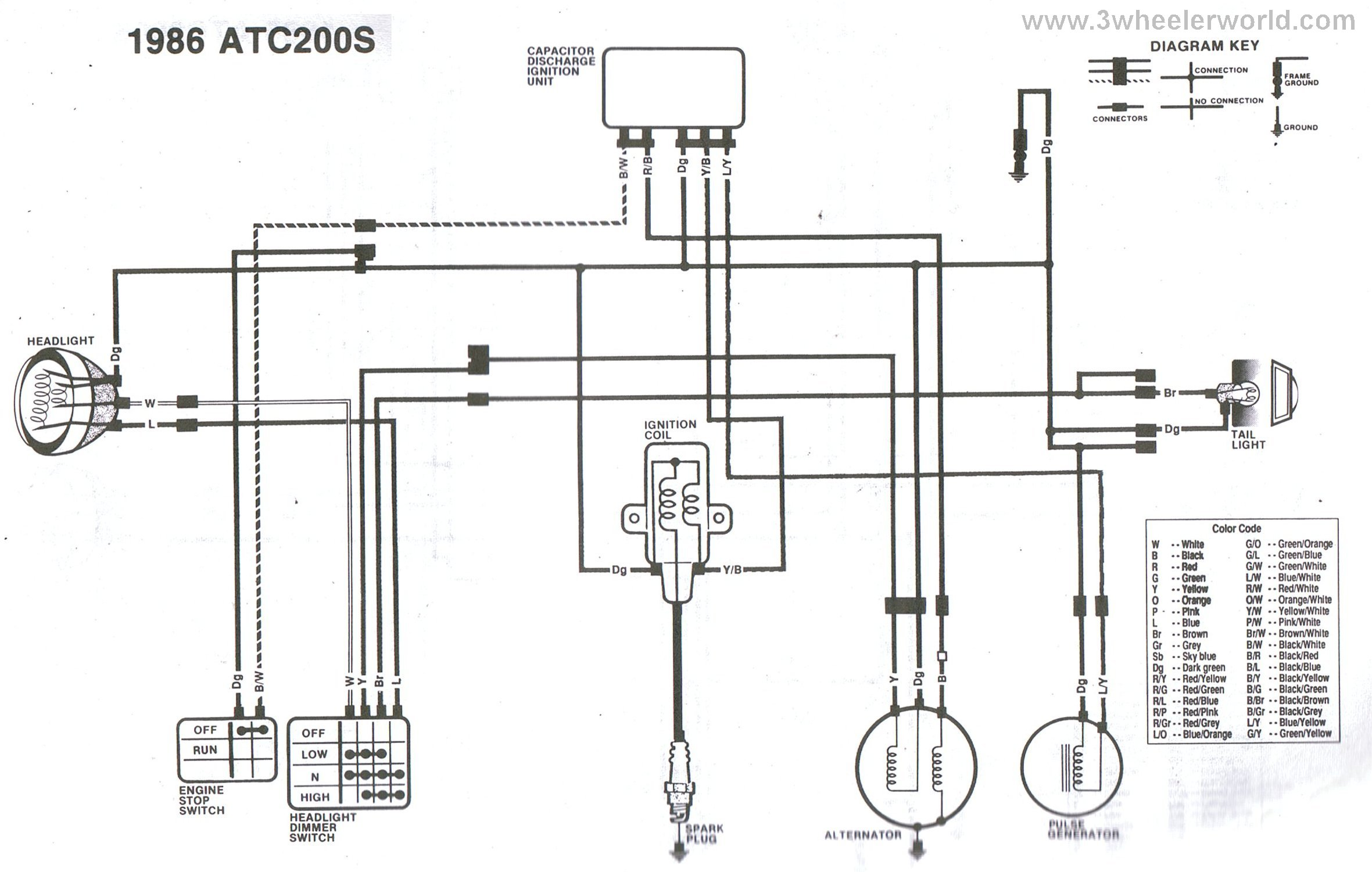 Honda 3 Wheeler Wiring Diagram - Technical Diagrams on