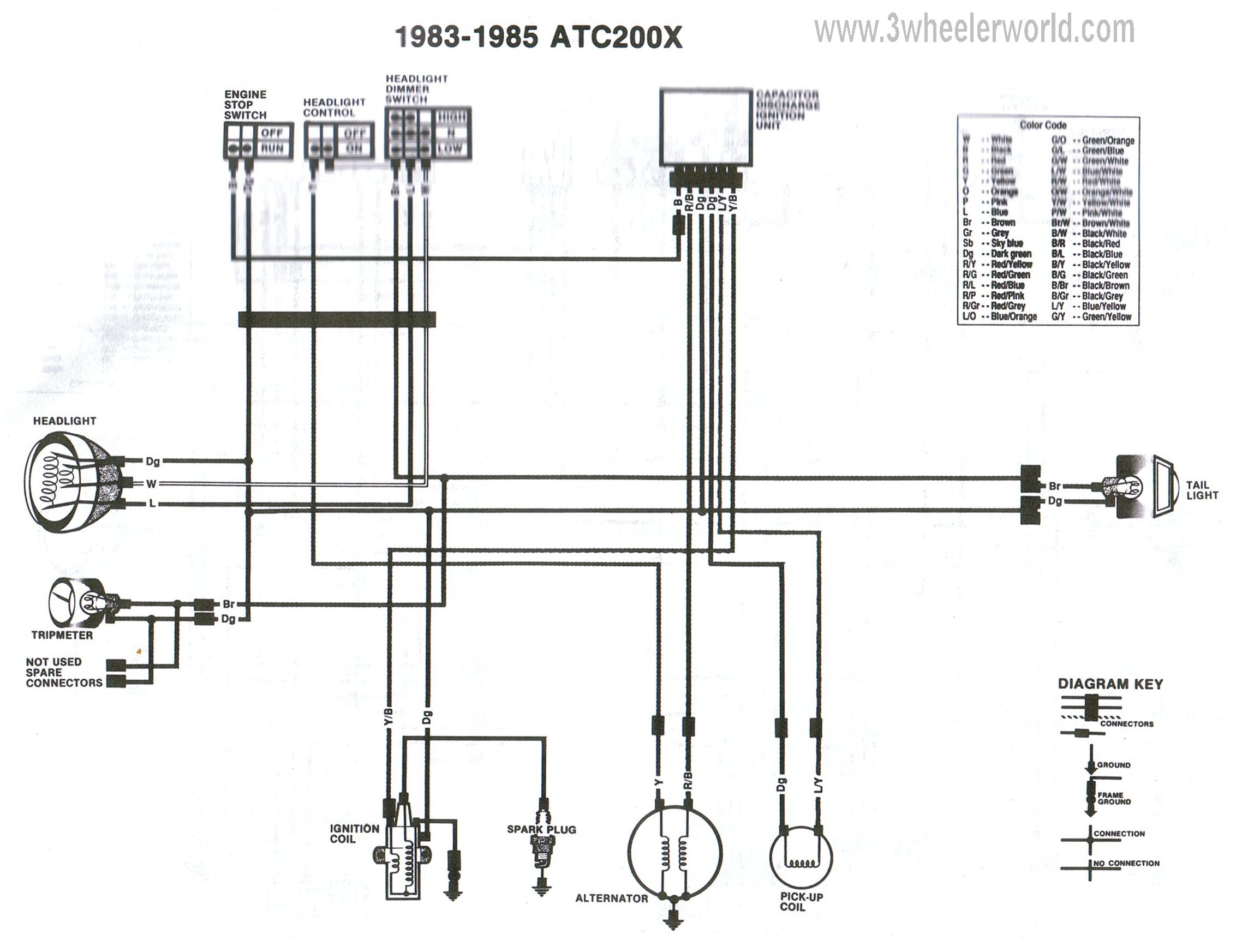 Honda Atc 70 Wiring Diagram on 86 yamaha diagram