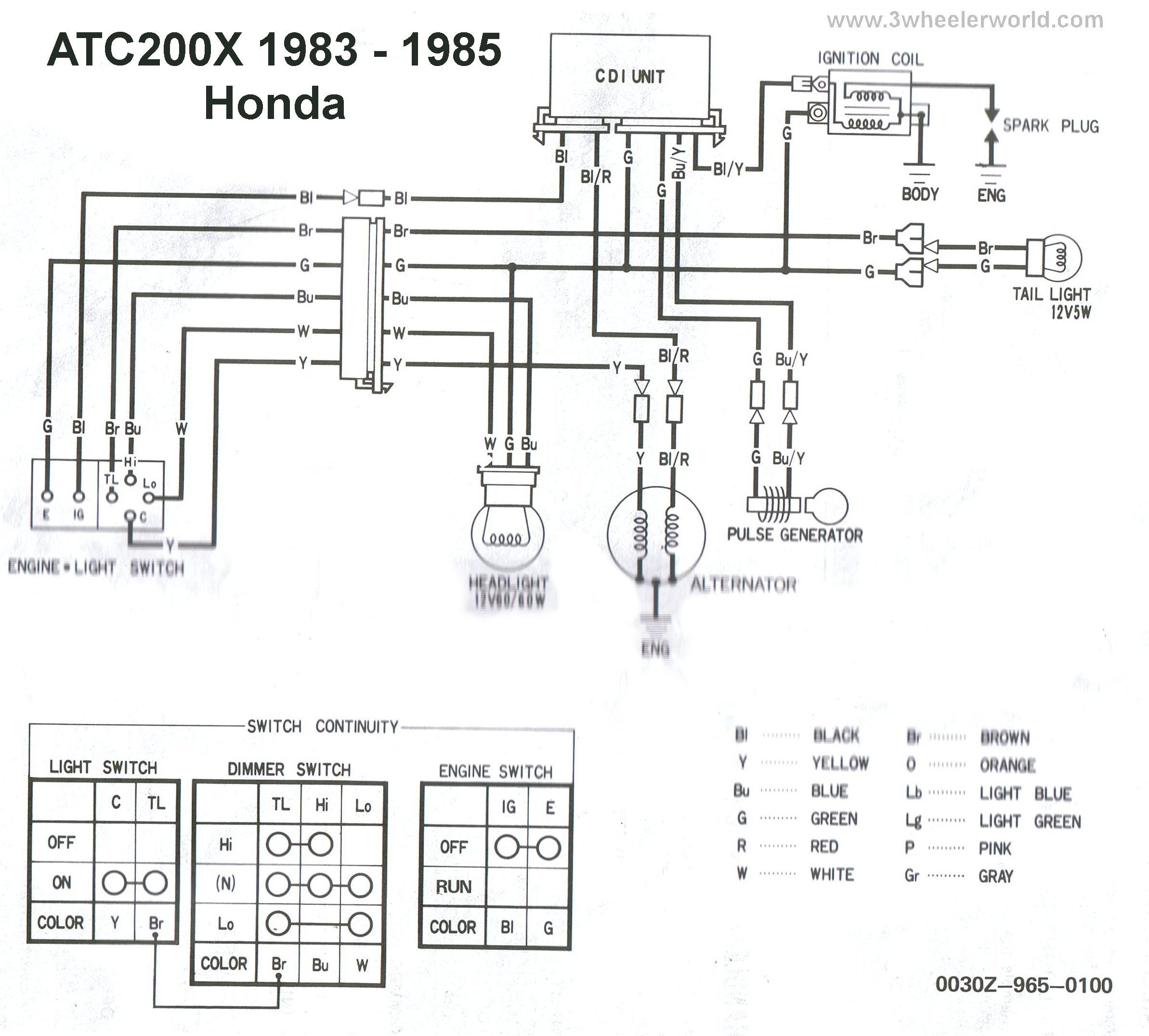 Honda 200s Wiring Diagram Schema Diagrams 1985 Goldwing 3 Wheeler World Tech Help Engine Atc200x 1983 Thru