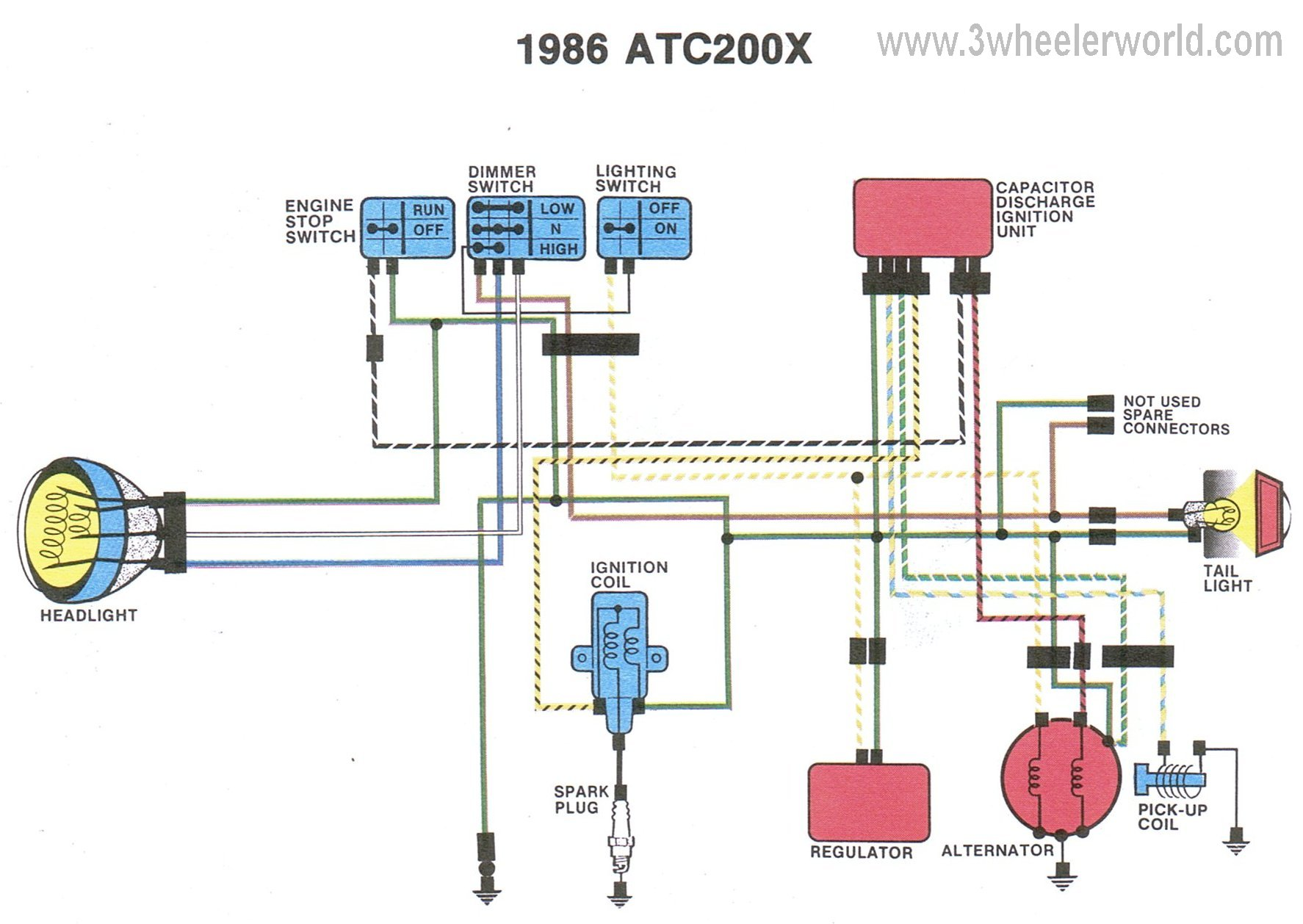 1985 Honda 70 Atc Cdi Wiring | Wiring Diagram on