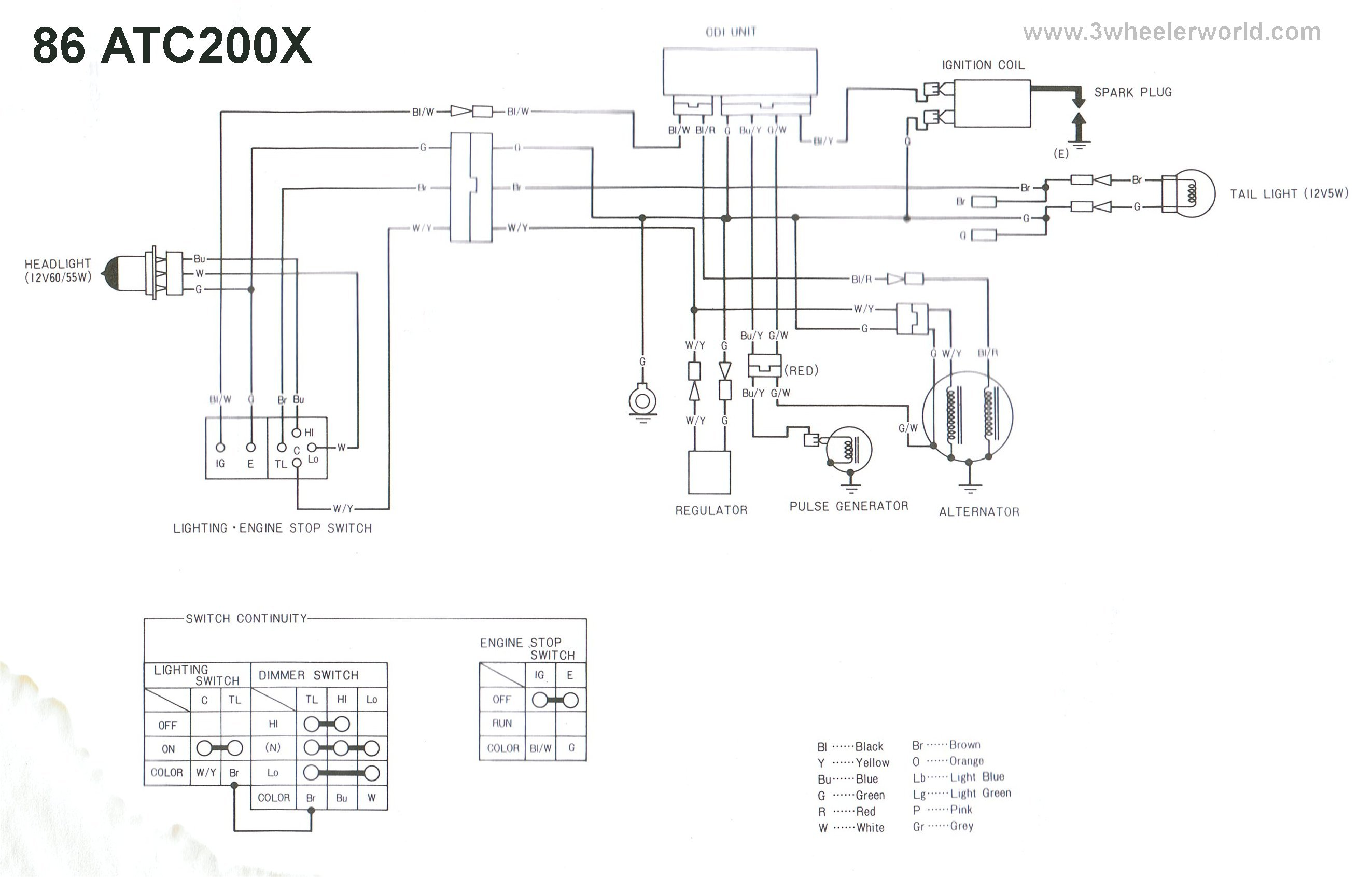 ATC200X 1986 Factory Diagram