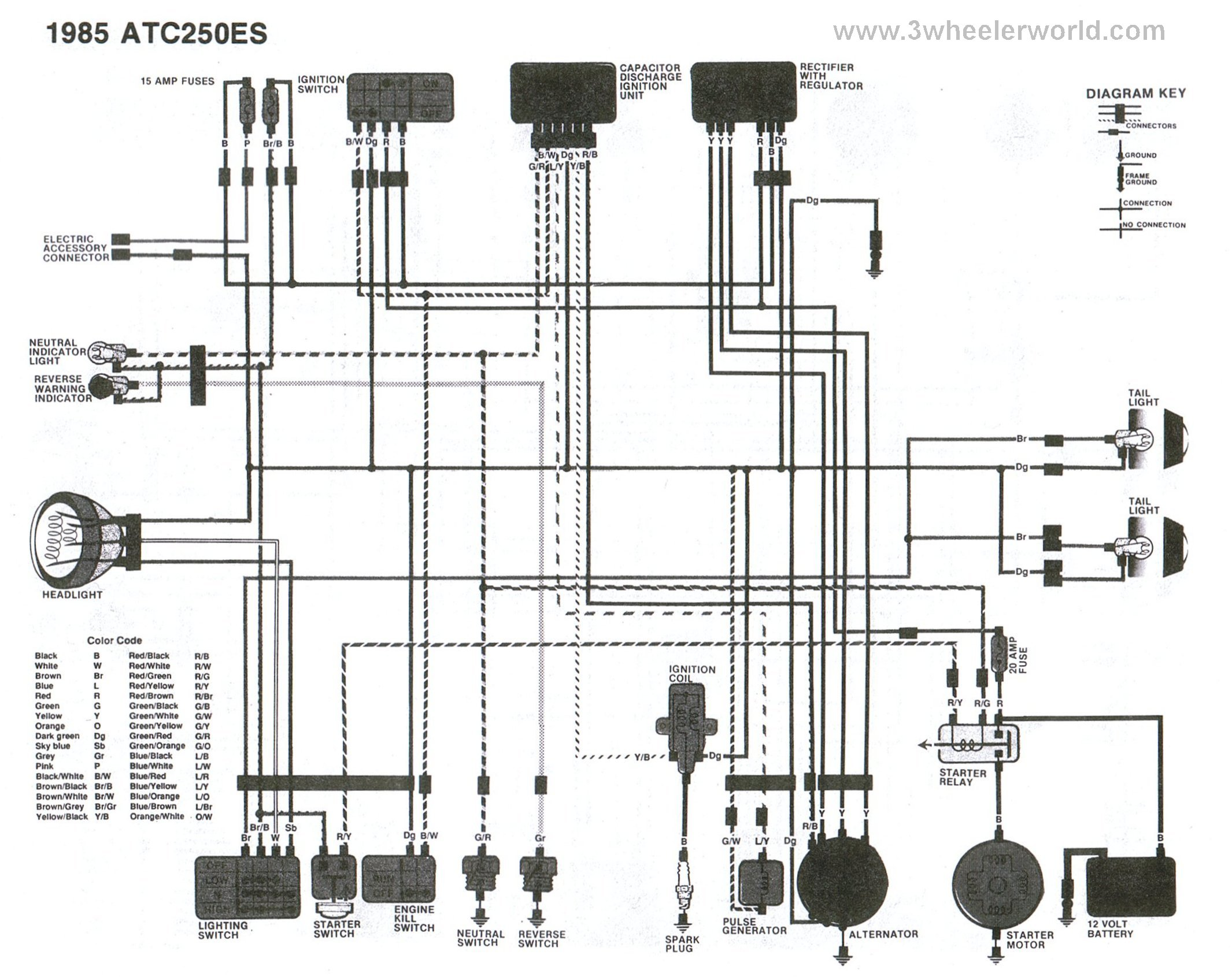 honda 200es wiring diagram wiring diagram schematics rh thyl co uk 1985 honda  trx 250 wiring diagram honda trx 250ex wiring diagram