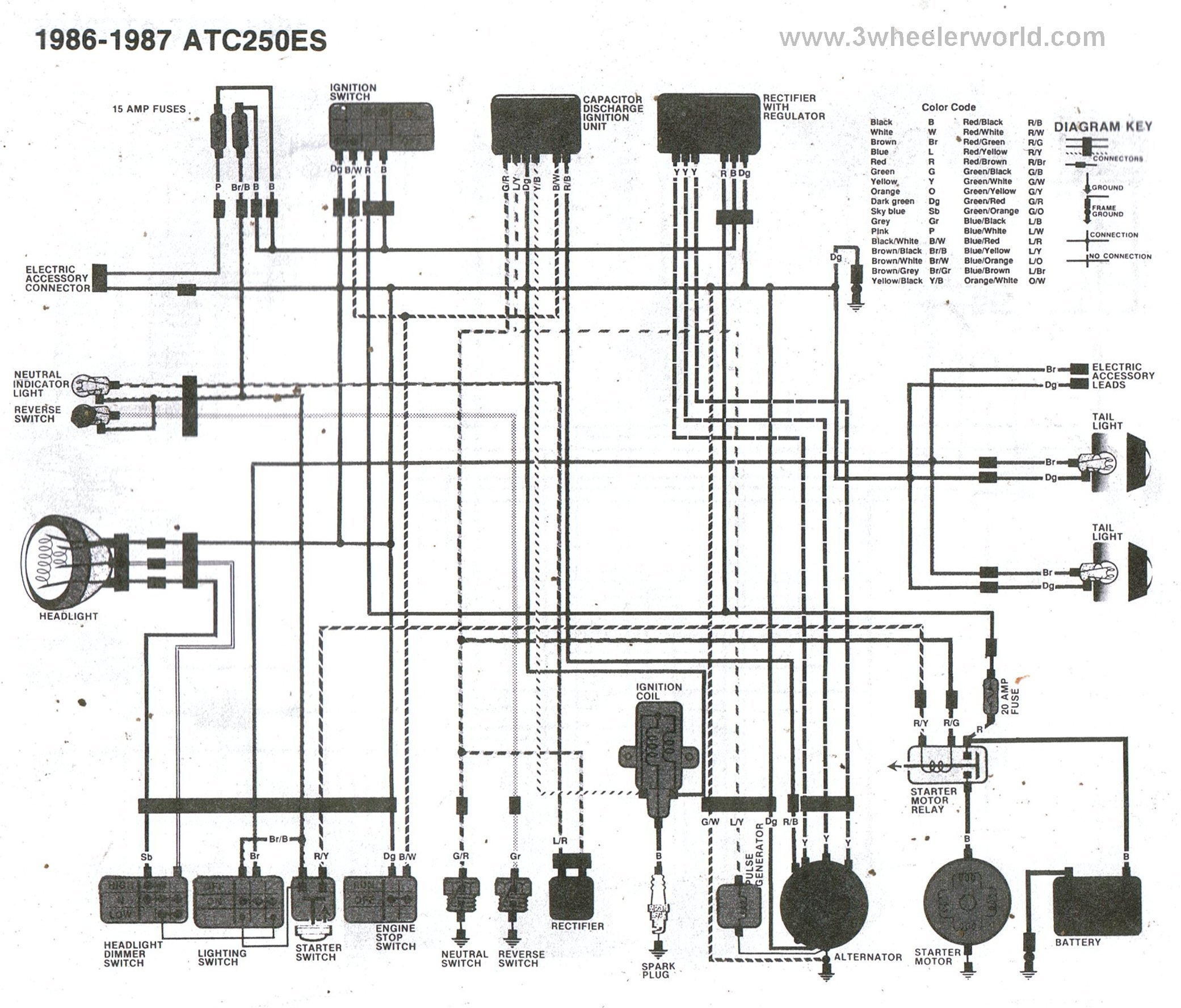 ATC250ESx86Thru87 3 wheeler world tech help honda wiring diagrams wiring diagram 1985 honda 250 fourtrax at bayanpartner.co