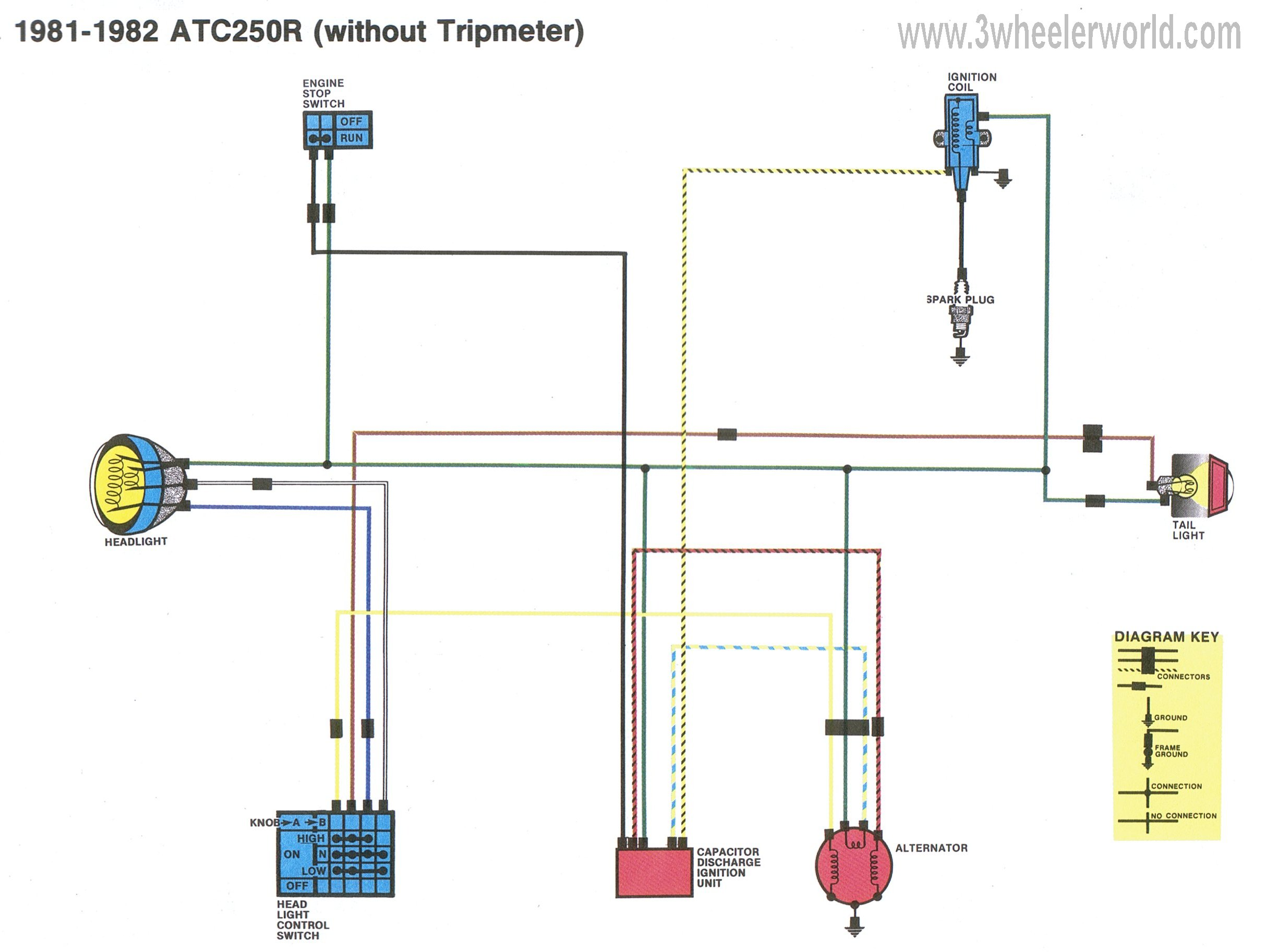 Pin Trailer Diagram 9 Get Free Image About Wiring Diagram