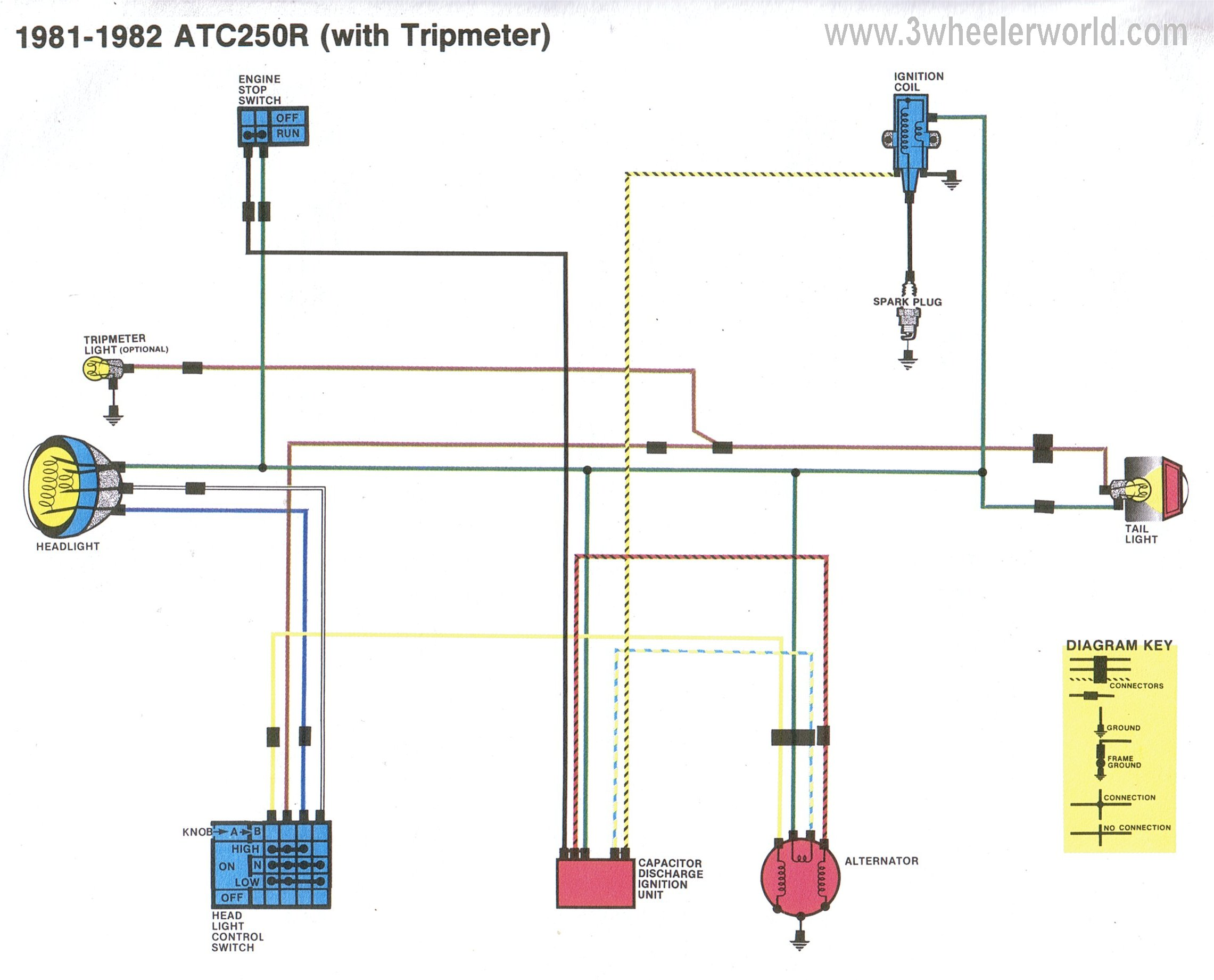 Atc 110 5 Wire Cdi Diagram Circuit Symbols Pin Connection U2022 Rh Mytechsupport Us