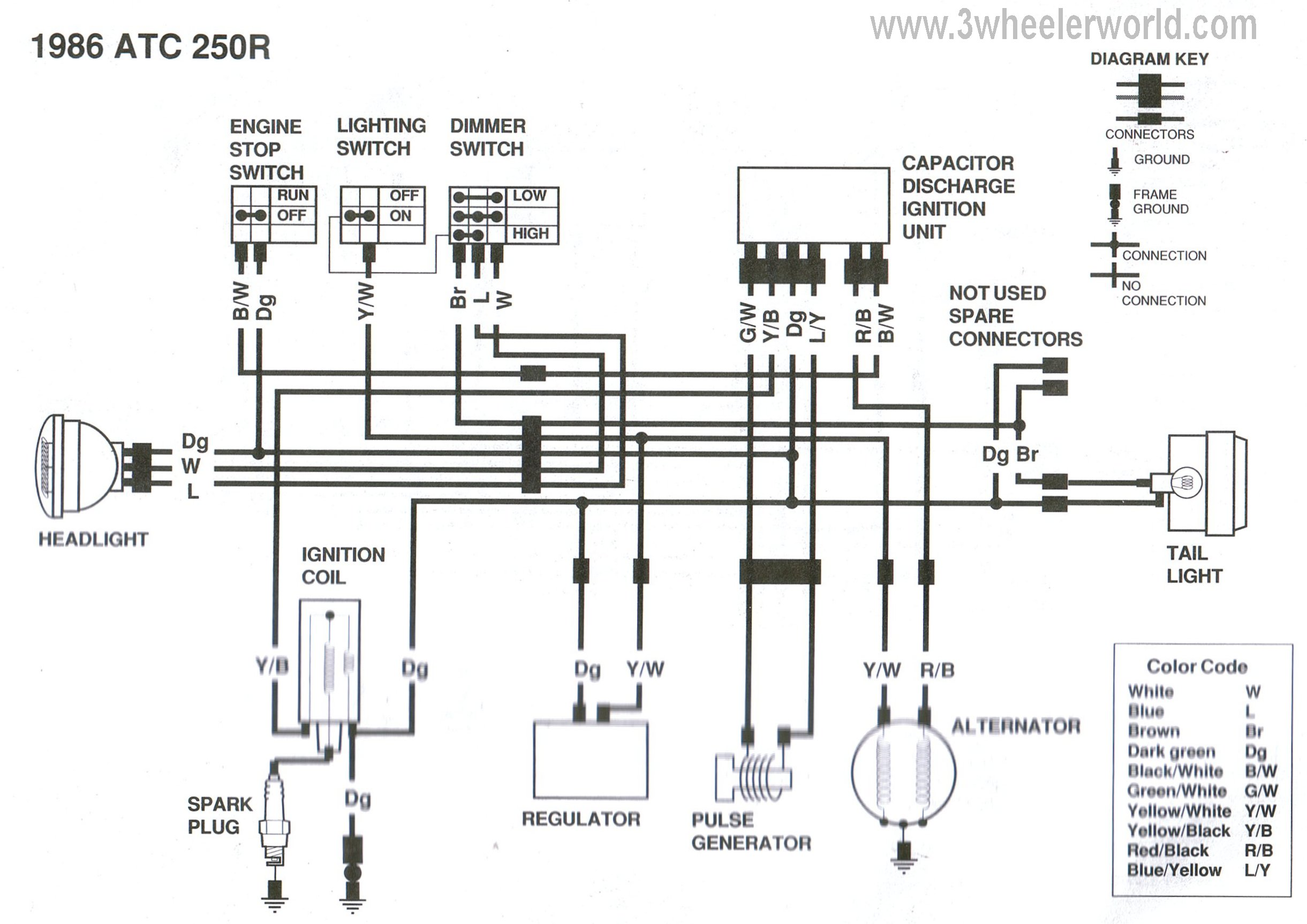 ATC250Rx86 3 wheeler world tech help honda wiring diagrams wiring diagram 1985 honda 250 fourtrax at bayanpartner.co