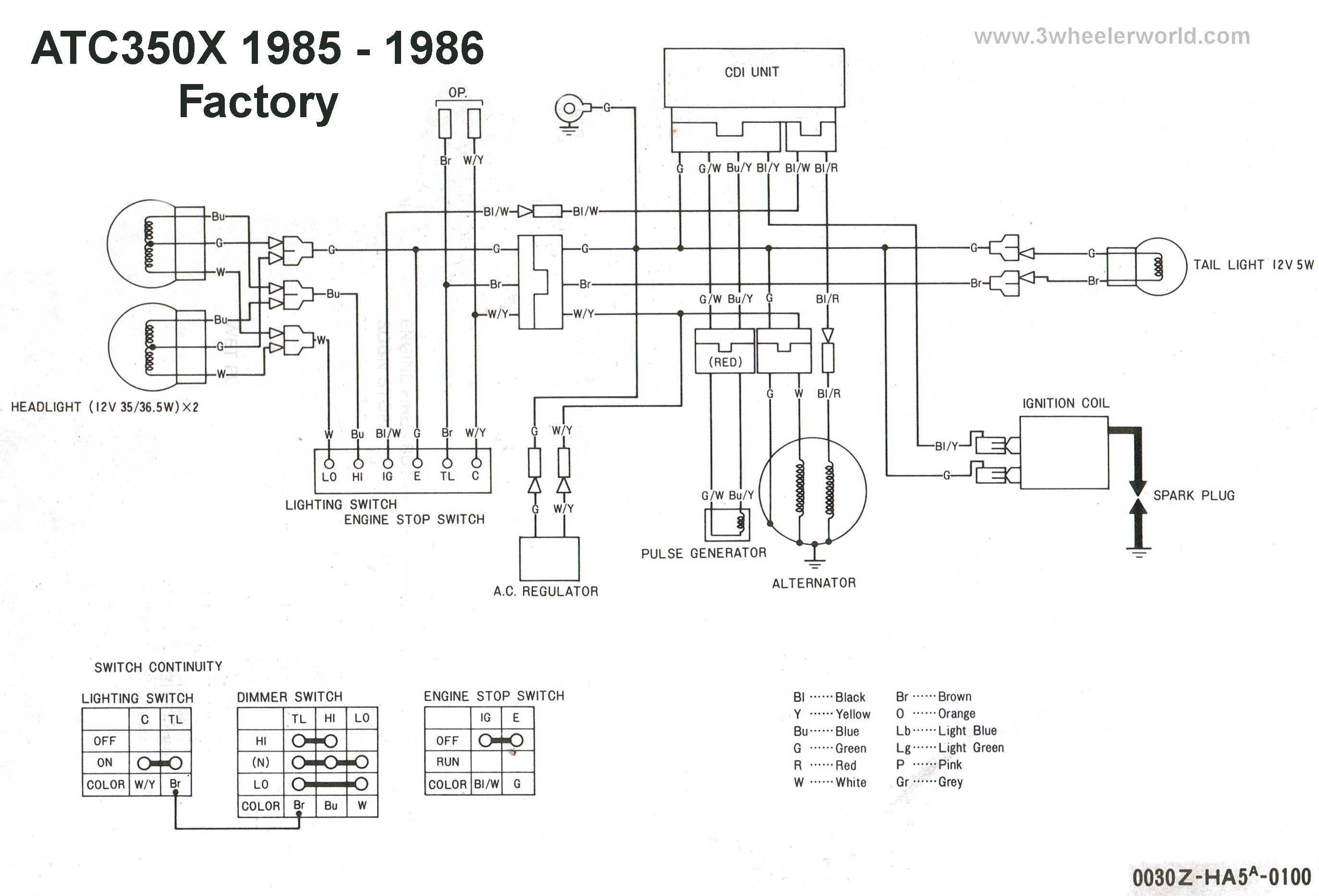 ... ATC350Xx85Thru86 3 wheeler world tech help honda wiring diagrams 1987 lt250r  wiring diagram at cita.