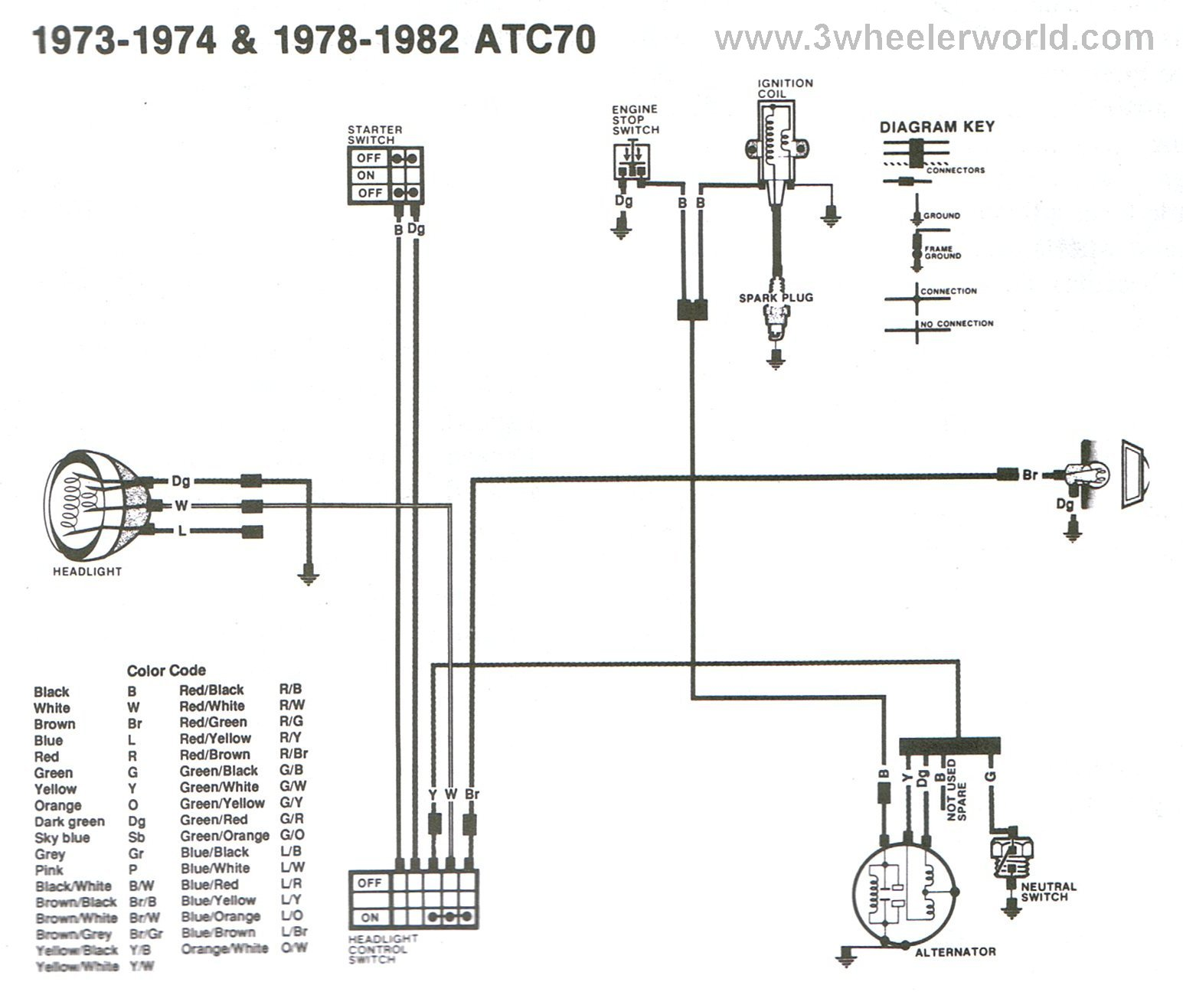 ATC70x73Thru82 3 wheeler world tech help honda wiring diagrams wiring diagram for 1987 honda 250es at eliteediting.co