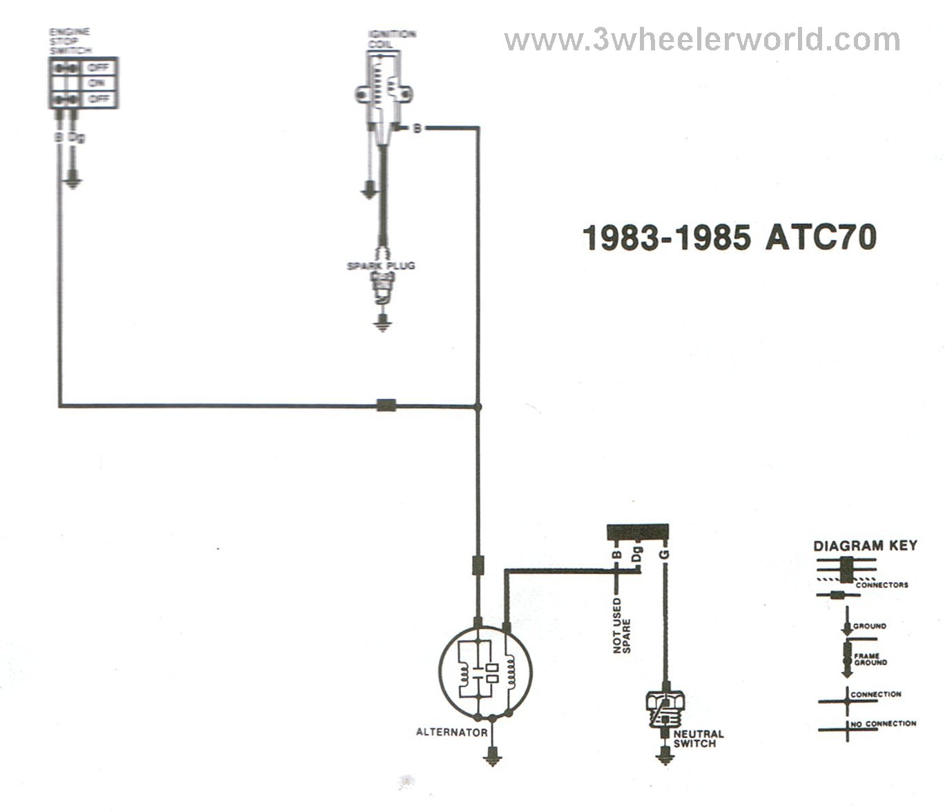 3 Wheeler World Tech Help Honda Wiring Diagrams 1974 Chevy 350 Diagram Atc70 1983 Thru 1985