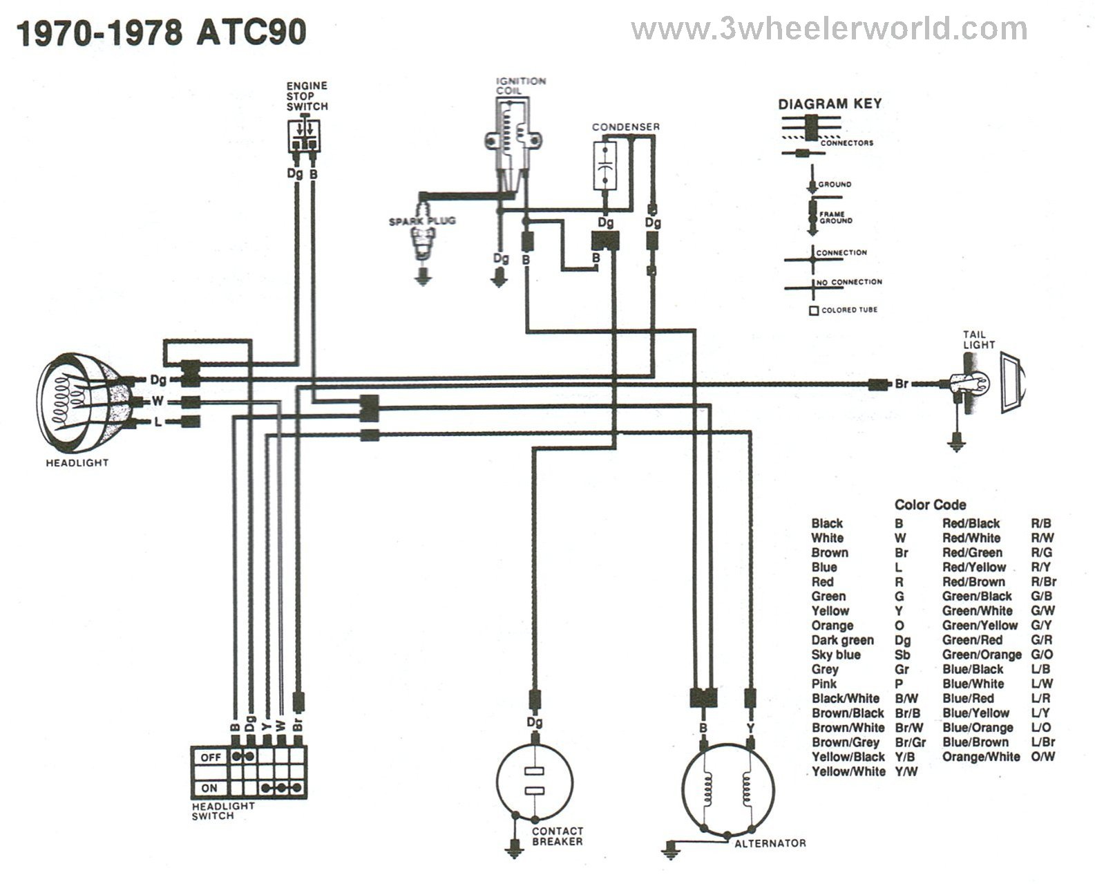 3 Wheeler World Tech Help Honda Wiring Diagrams 1973 Shovelhead Diagram Us90 1970 Thru Atc90 1974 1978