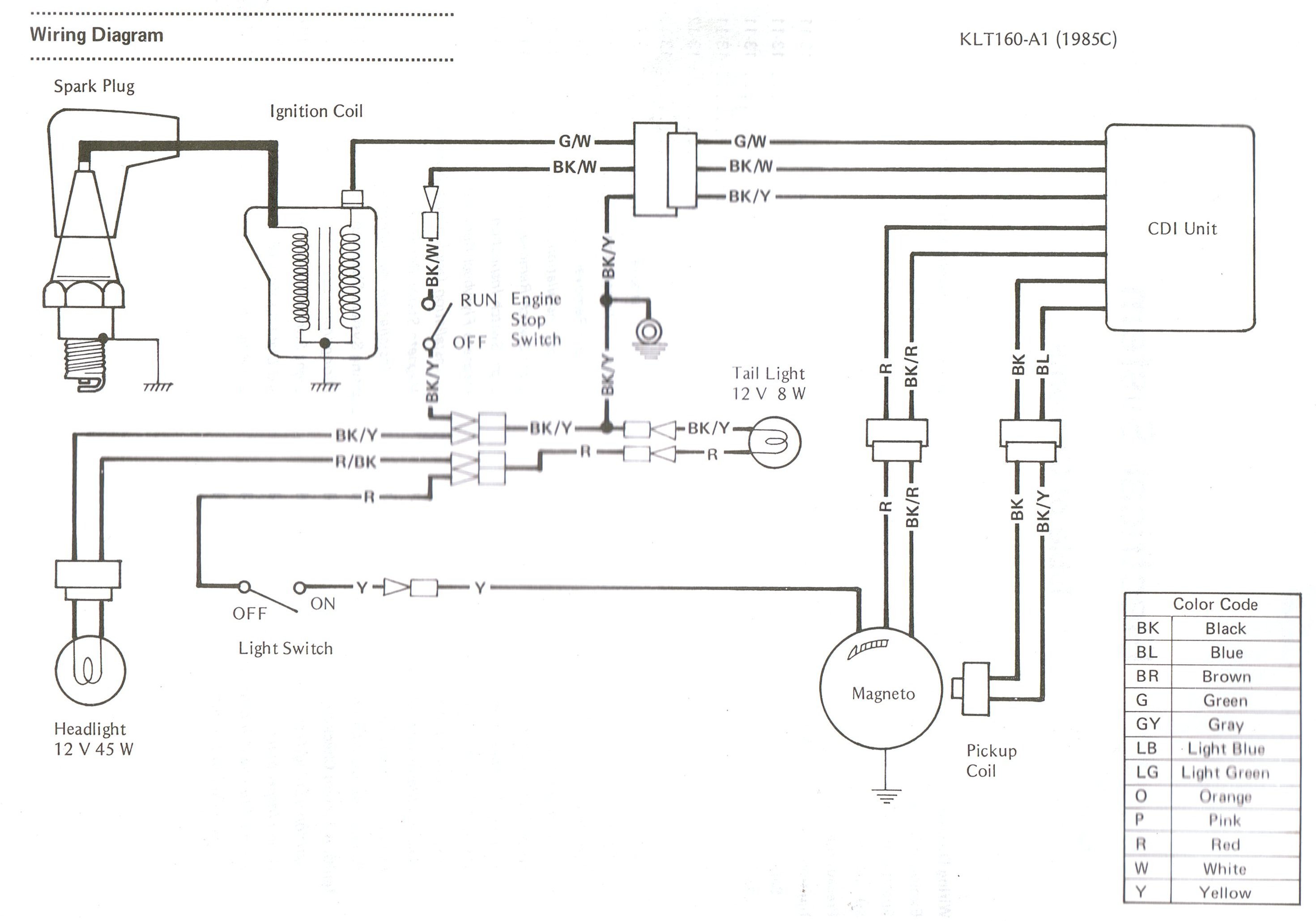 KLT160A1x85 kawasaki cdi wiring diagram kawasaki wiring diagrams instruction 2010 klx 110 wiring diagram at bayanpartner.co