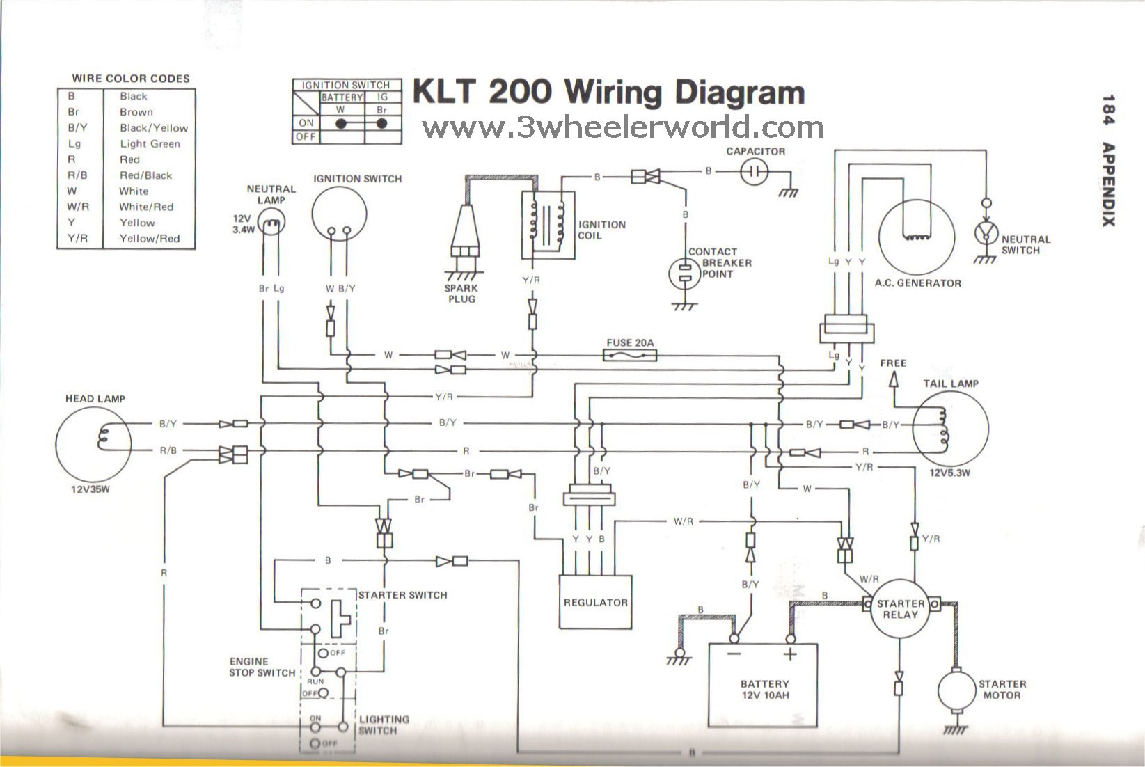 KLT200WiringDiagram1 3 wheeler world tech help kawasaki wiring diagrams wiring diagram for honda atc 200 at bayanpartner.co