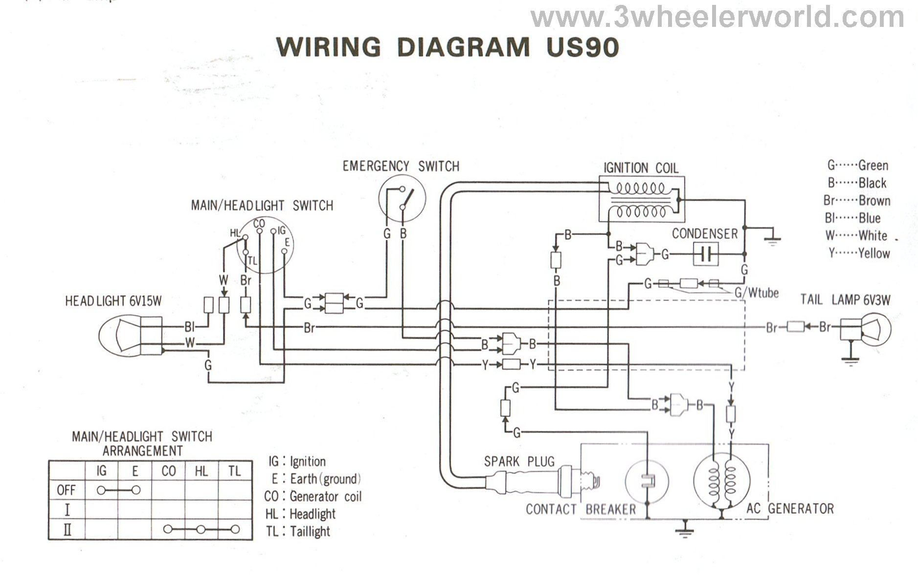 3 Wheeler World Tech Help Honda Wiring Diagrams Wire Schema Us90 1970 Thru 1973 Atc90 1974 1978
