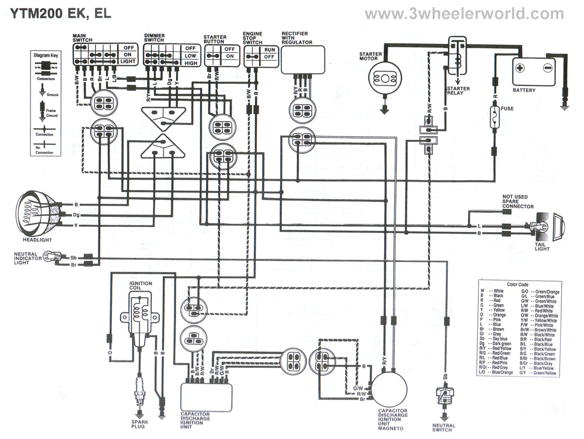 YTM200EKEL 3 wheeler world tech help yamaha wiring diagrams 1999 200 hp yamaha outboard wire harness at soozxer.org