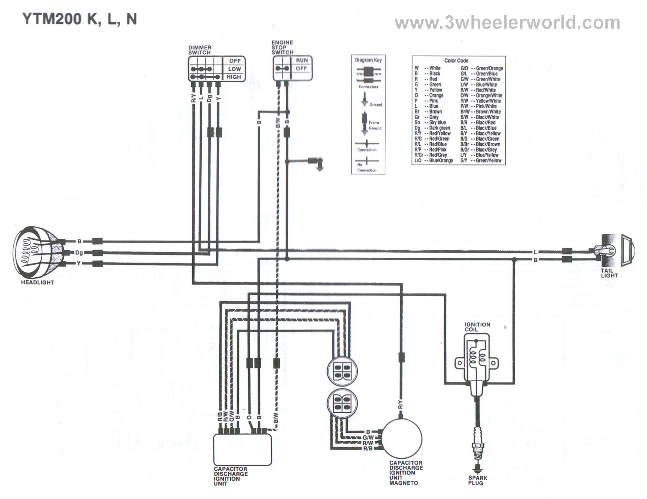 YTM200KLN 3 wheeler world tech help yamaha wiring diagrams 1986 yamaha moto 4 200 wiring schematic at bayanpartner.co