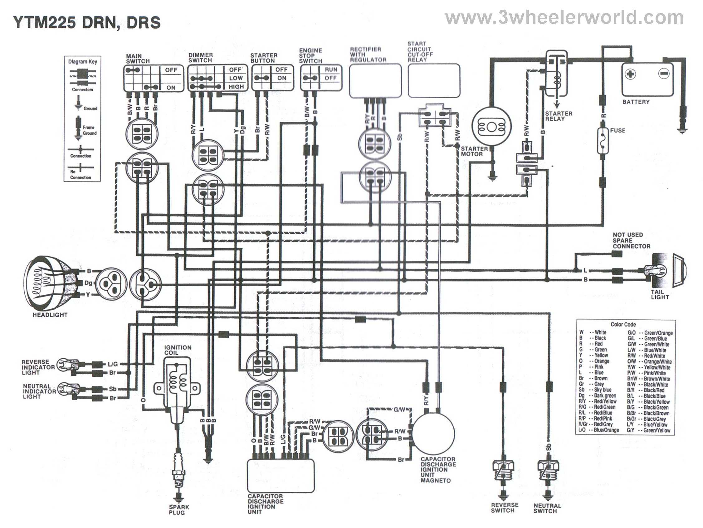 YTM225DRNDRS 3 wheeler world tech help yamaha wiring diagrams yamaha moto 4 225 wiring diagram at n-0.co