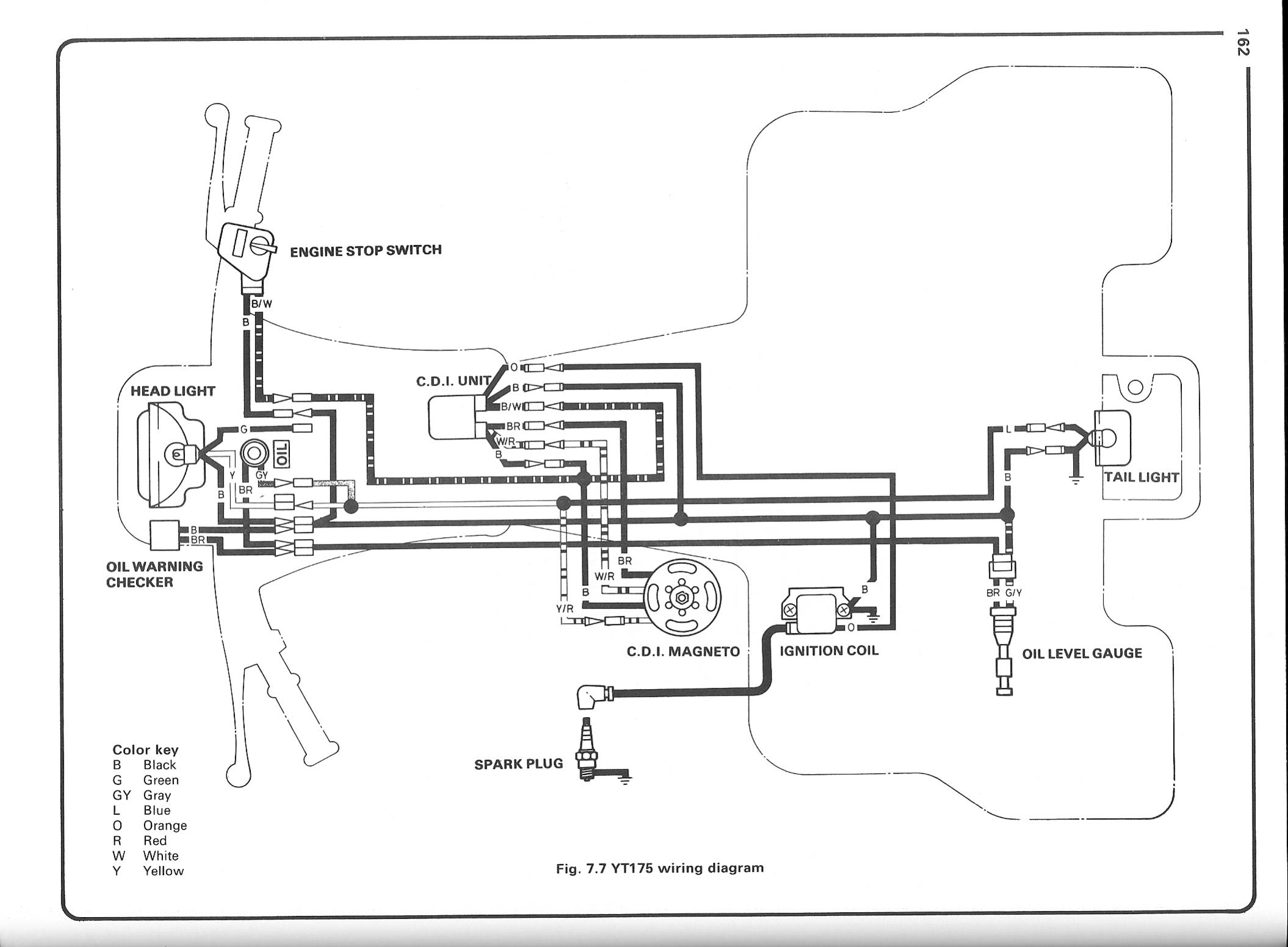 3wheeler World Yamaha Yt175 Tri Moto Wiring Diagram Gbc