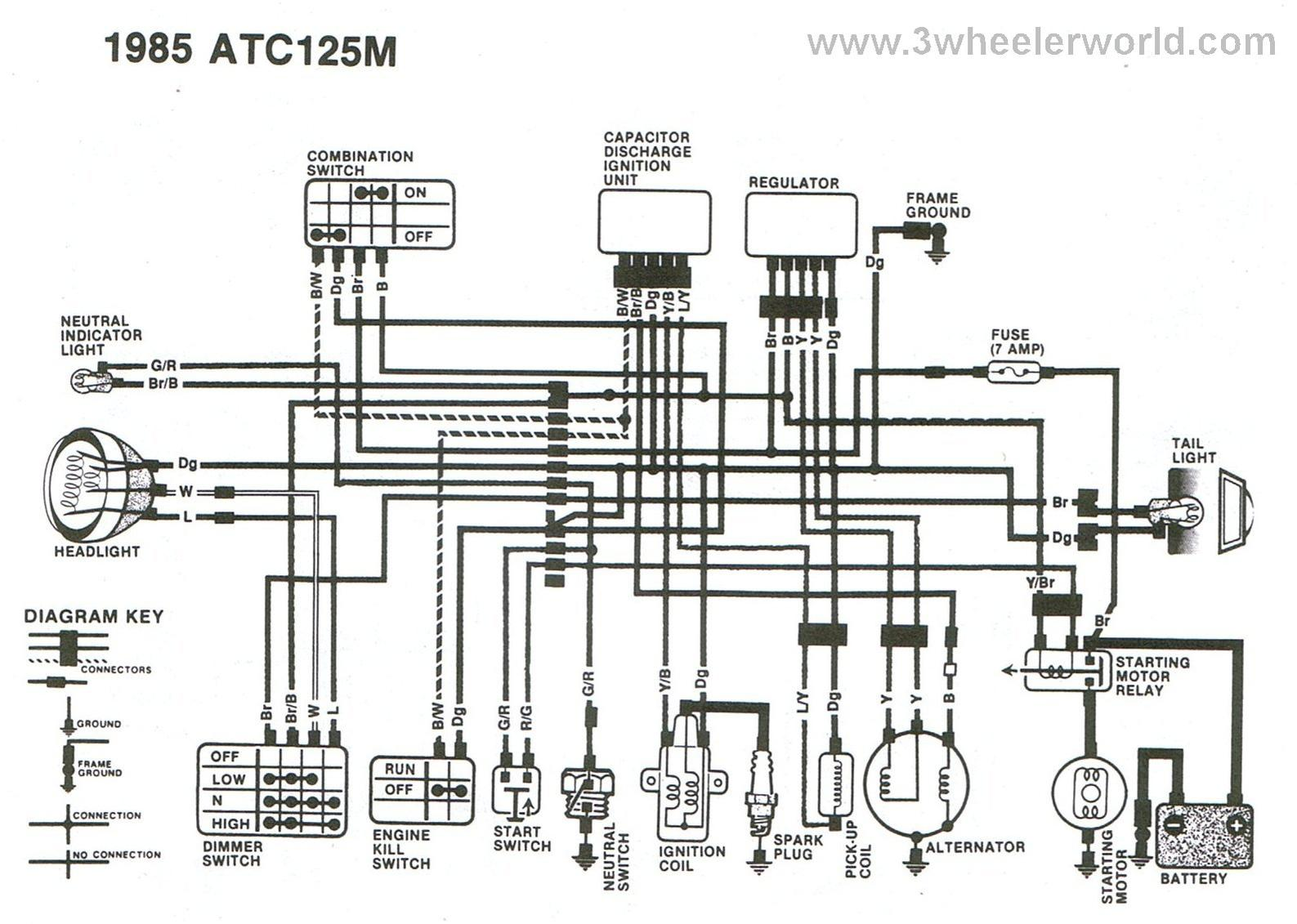 1985 Atc 125m Wiring Diagram Library Honda Goldwing Atc125m 3wheeler World