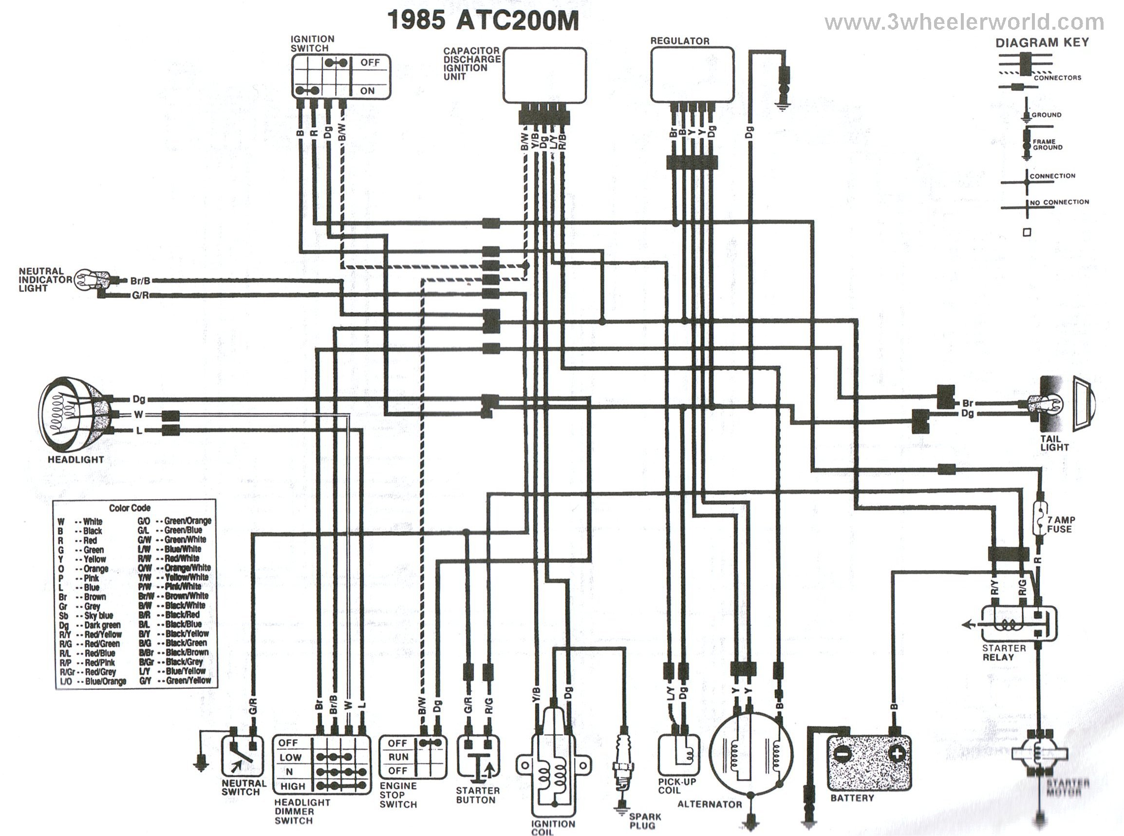 Wiring Diagram 1985 Honda Big Red Experts Of Yamaha Qt 50 3 Wheeler World Tech Help Diagrams Rh 3wheelerworld Com 1986 Atv