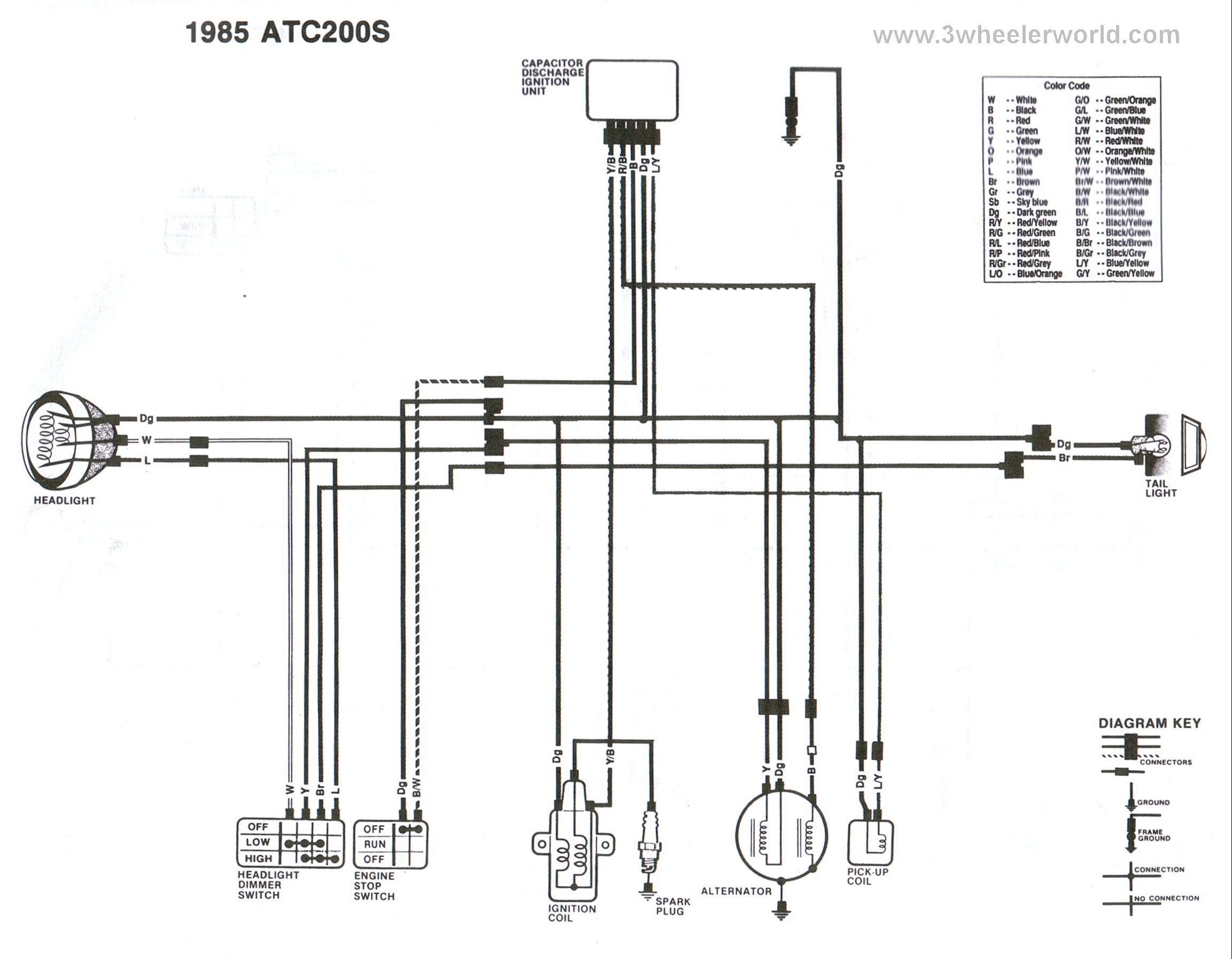 Atv 200 Wiring Diagram Worksheet And Chinese Diagrams For Roketa Atc 200m Detailed Schematics Rh Jvpacks Com Peace 110cc