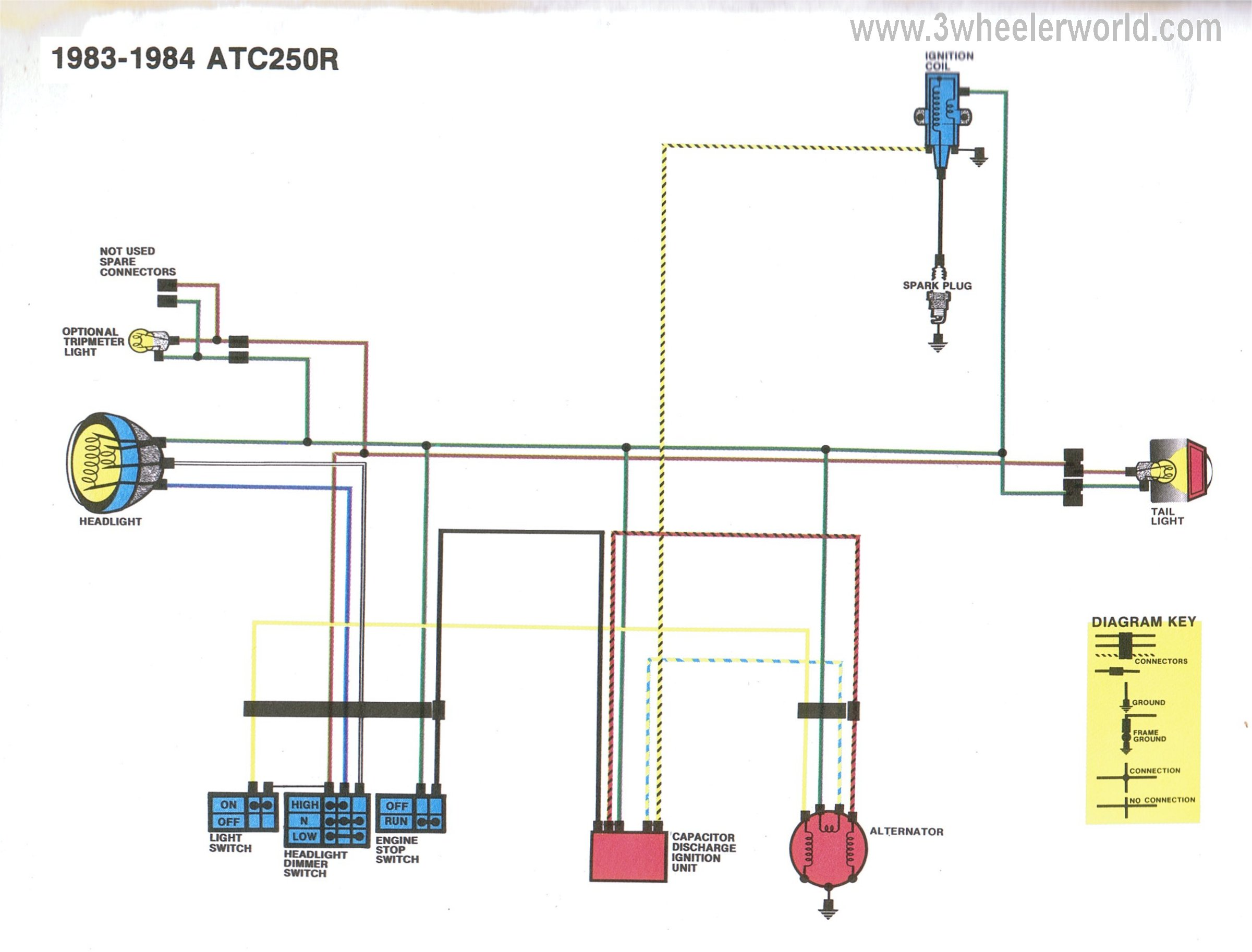 ATC250Rx83Thru84 1983 atc 70 wiring diagram wiring diagram and schematic design atc 70 wiring diagram at sewacar.co